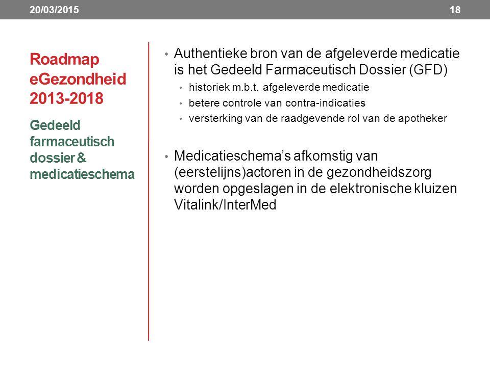Roadmap eGezondheid 2013-2018 Gedeeld farmaceutisch dossier & medicatieschema 18 Authentieke bron van de afgeleverde medicatie is het Gedeeld Farmaceutisch Dossier (GFD) historiek m.b.t.