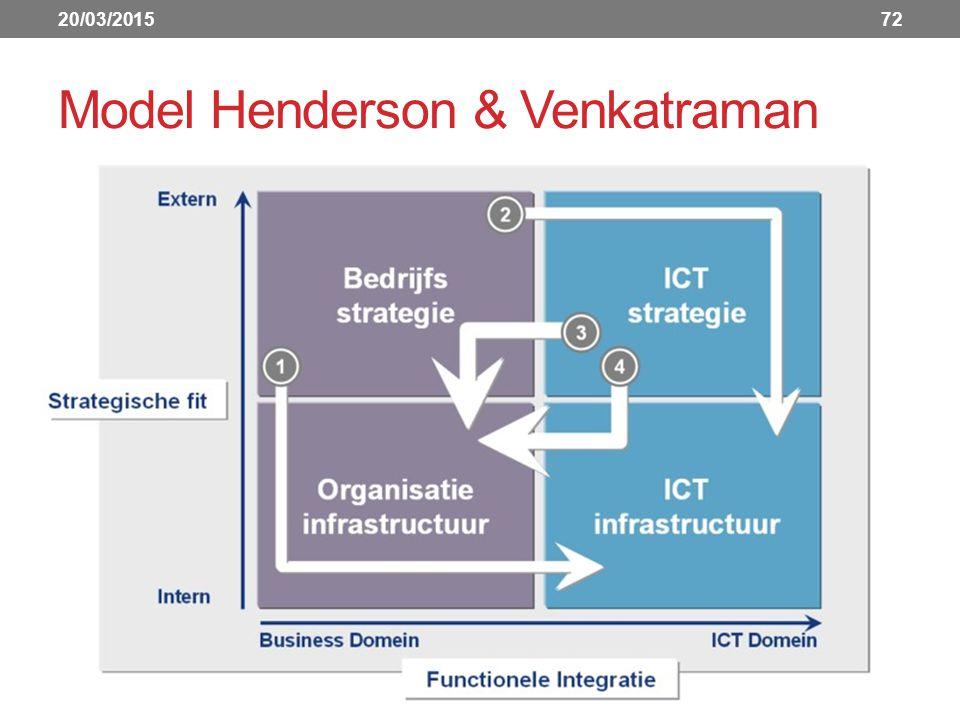 Model Henderson & Venkatraman 20/03/201572