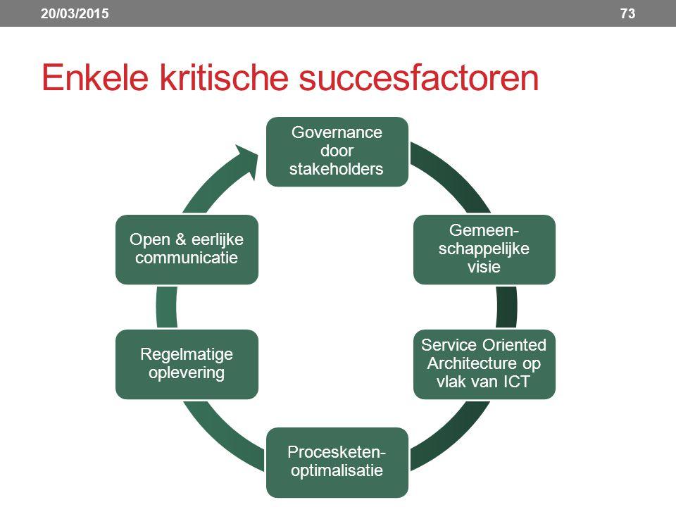 Enkele kritische succesfactoren 20/03/201573 Governance door stakeholders Gemeen- schappelijke visie Service Oriented Architecture op vlak van ICT Procesketen- optimalisatie Regelmatige oplevering Open & eerlijke communicatie