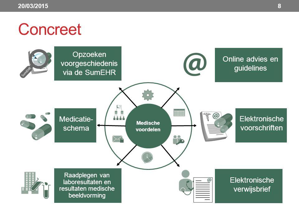 Roadmap eGezondheid 2013-2018 Registratie van software- pakketten 19 Sectoren huisartsen kinesitherapeuten verpleegkundigen Vastlegging van de registratiecriteria in samenwerking met vertegenwoordigers van de huisartsen, kinesitherapeuten en verpleegkundigen, en van de openbare instellingen (RIZIV en FOD Volksgezondheid) goedkeuring door ad-hoc-commissies (Nationale Commissie Geneesheren-Ziekenfondsen of de Overeenkomstencommissie) Controle van de registratiecriteria (testen) Intensieve ondersteuning mini-labs Geleidelijke vervanging van premies voor het bezit van een software door premies voor een effectief gebruik van een software 20/03/2015
