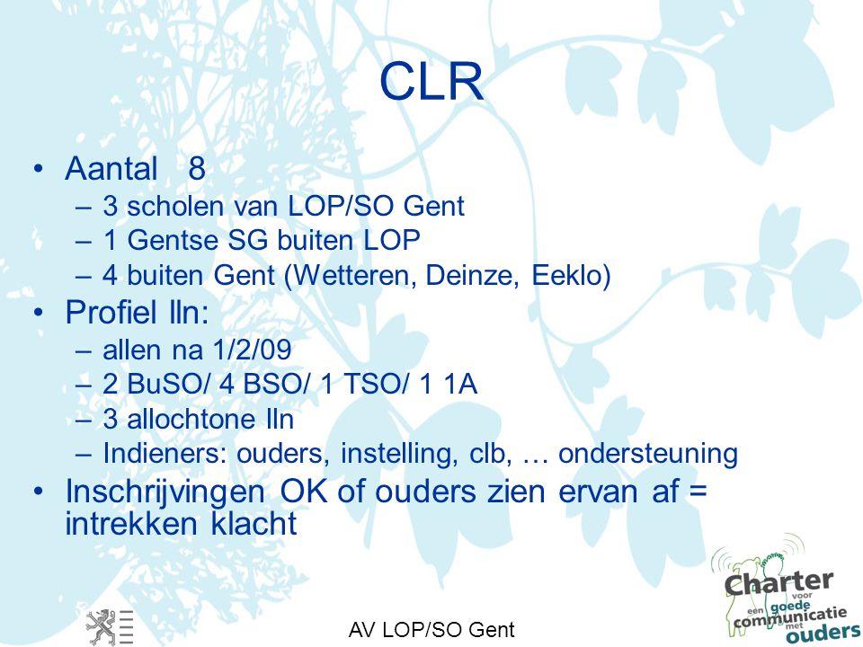 AV LOP/SO Gent CLR Aantal 8 –3 scholen van LOP/SO Gent –1 Gentse SG buiten LOP –4 buiten Gent (Wetteren, Deinze, Eeklo) Profiel lln: –allen na 1/2/09 –2 BuSO/ 4 BSO/ 1 TSO/ 1 1A –3 allochtone lln –Indieners: ouders, instelling, clb, … ondersteuning Inschrijvingen OK of ouders zien ervan af = intrekken klacht