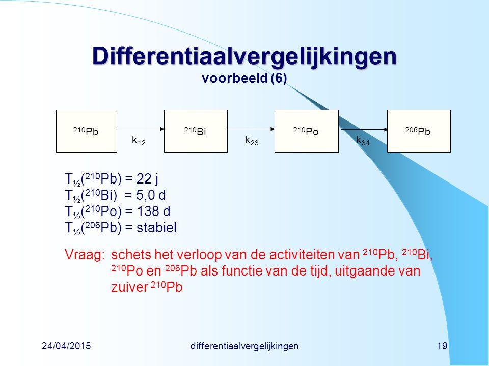 24/04/2015differentiaalvergelijkingen19 Differentiaalvergelijkingen Differentiaalvergelijkingen voorbeeld (6) T ½ ( 210 Pb) = 22 j T ½ ( 210 Bi) = 5,0 d T ½ ( 210 Po) = 138 d T ½ ( 206 Pb) = stabiel Vraag:schets het verloop van de activiteiten van 210 Pb, 210 Bi, 210 Po en 206 Pb als functie van de tijd, uitgaande van zuiver 210 Pb 210 Pb 210 Bi k 12 210 Po k 23 206 Pb k 34