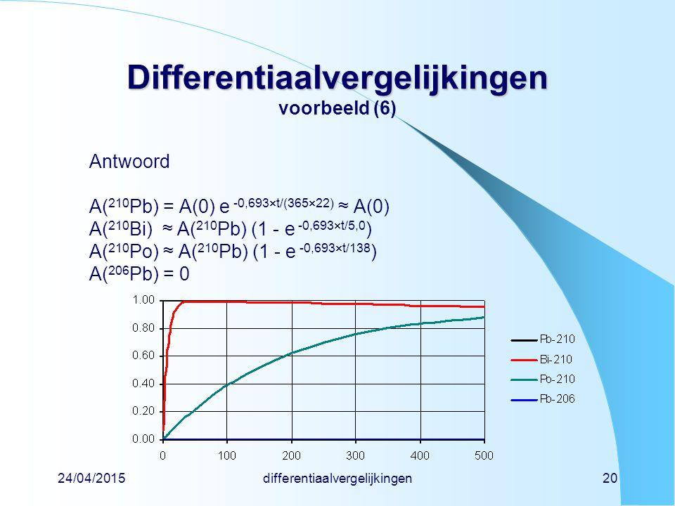 24/04/2015differentiaalvergelijkingen20 Differentiaalvergelijkingen Differentiaalvergelijkingen voorbeeld (6) Antwoord A( 210 Pb) = A(0) e -0,693  t/(365  22) ≈ A(0) A( 210 Bi) ≈ A( 210 Pb) (1 - e -0,693  t/5,0 ) A( 210 Po) ≈ A( 210 Pb) (1 - e -0,693  t/138 ) A( 206 Pb) = 0