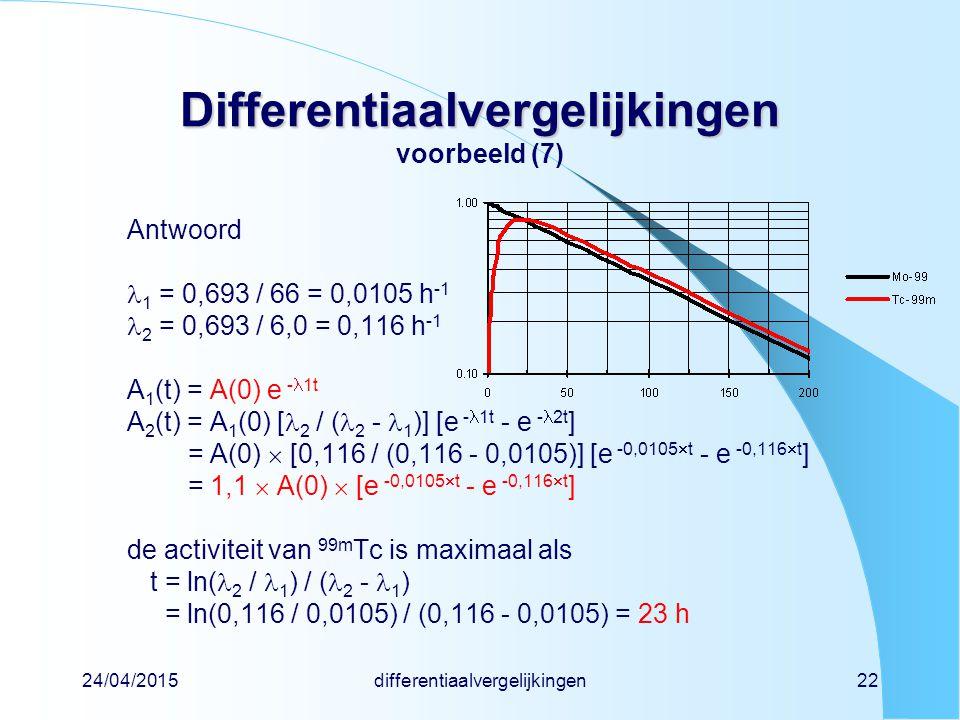 24/04/2015differentiaalvergelijkingen22 Differentiaalvergelijkingen Differentiaalvergelijkingen voorbeeld (7) Antwoord 1 = 0,693 / 66 = 0,0105 h -1 2 = 0,693 / 6,0 = 0,116 h -1 A 1 (t) = A(0) e - 1t A 2 (t) = A 1 (0) [ 2 / ( 2 - 1 )] [e - 1t - e - 2t ] = A(0)  [0,116 / (0,116 - 0,0105)] [e -0,0105  t - e -0,116  t ] = 1,1  A(0)  [e -0,0105  t - e -0,116  t ] de activiteit van 99m Tc is maximaal als t = ln( 2 / 1 ) / ( 2 - 1 ) = ln(0,116 / 0,0105) / (0,116 - 0,0105) = 23 h