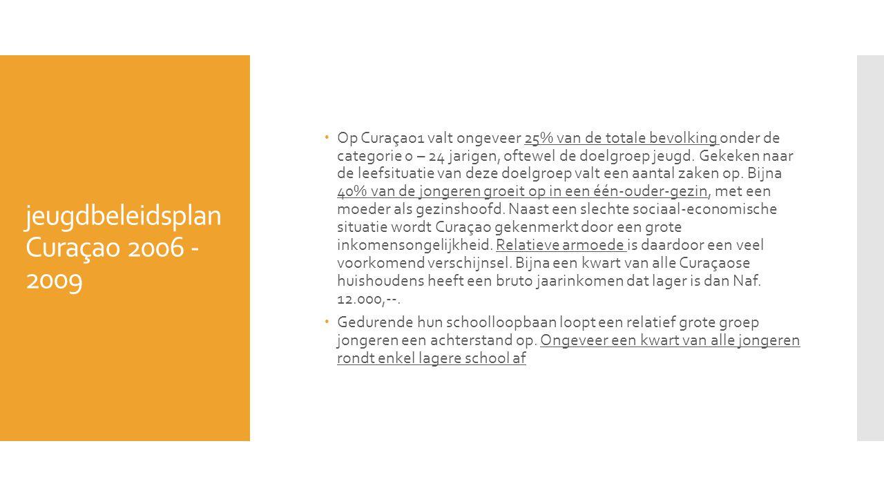jeugdbeleidsplan Curaçao 2006 - 2009  Op Curaçao1 valt ongeveer 25% van de totale bevolking onder de categorie 0 – 24 jarigen, oftewel de doelgroep j