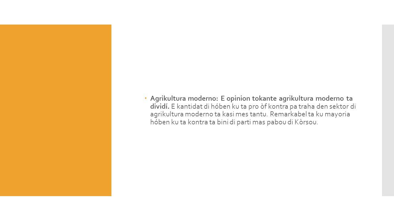  Negoshi propio: Hóbennan tin hopi interes pa lanta nan propio negoshi  E hóbennan ku no ta interesá pa lanta nan propio negoshi ta menshoná komo motibunan:  Falta di konfiansa den Kòrsou  Hopi responsabilidat  E no ta e promé eskoho  E salario promedio ku e hóben ke gana ta 3525 pa luna.