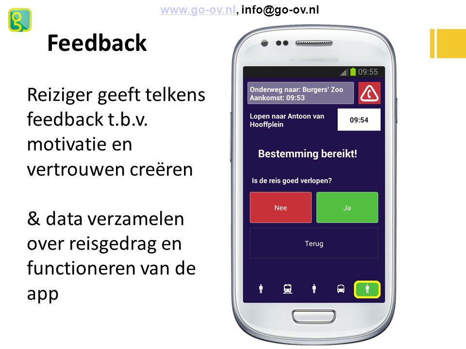 Feedback www.go-ov.nl, info@go-ov.nlwww.go-ov.nl Reiziger geeft telkens feedback t.b.v. motivatie en vertrouwen creëren & data verzamelen over reisged