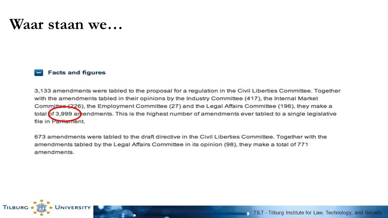 Waar staan we… TILT - Tilburg Institute for Law, Technology, and Society