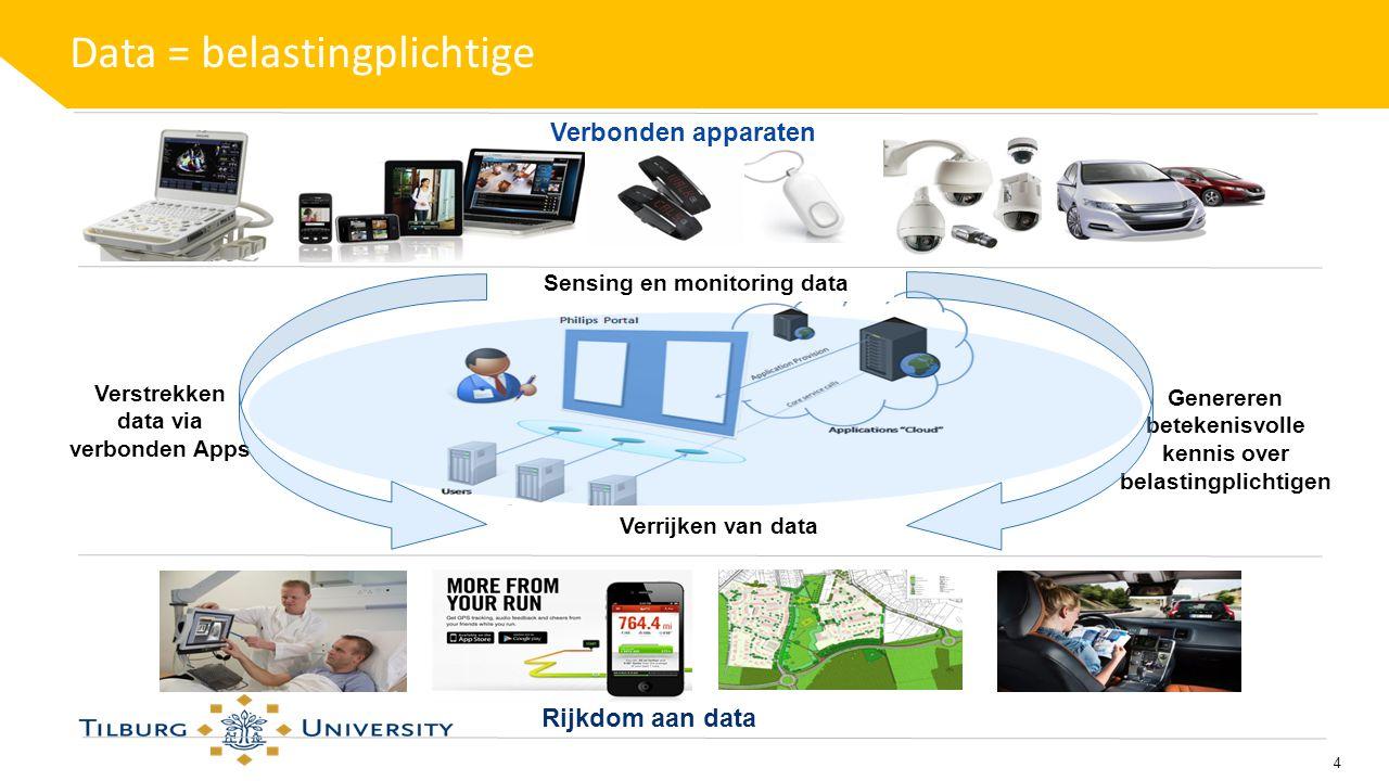 Data = belastingplichtige Verstrekken data via verbonden Apps Philips Value Platform Genereren betekenisvolle kennis over belastingplichtigen 4 Rijkdo