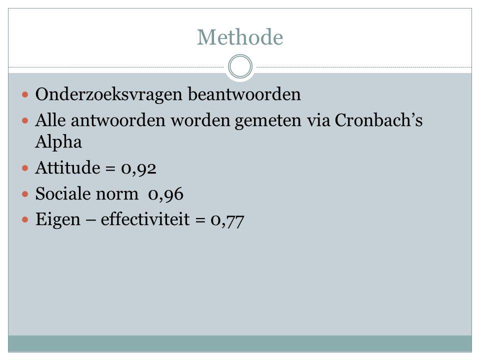 Methode Onderzoeksvragen beantwoorden Alle antwoorden worden gemeten via Cronbach's Alpha Attitude = 0,92 Sociale norm 0,96 Eigen – effectiviteit = 0,77