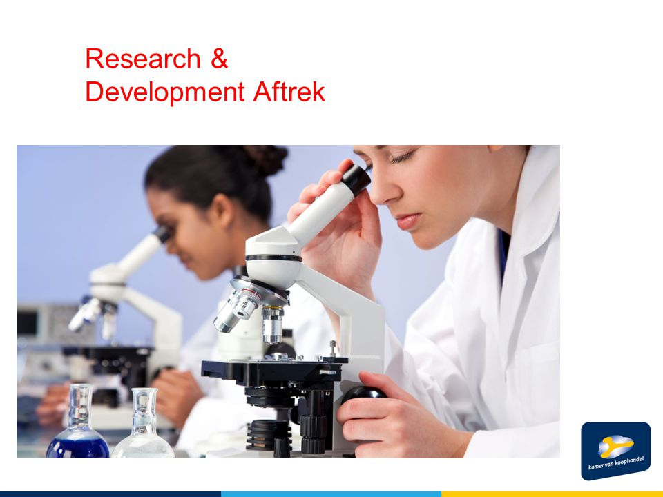 Research & Development Aftrek