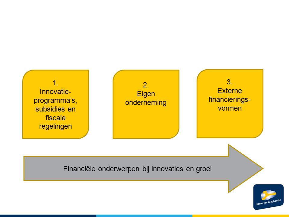 SSS 1. Innovatie- programma's, subsidies en fiscale regelingen 3. Externe financierings- vormen 2. Eigen onderneming Financiële onderwerpen bij innova