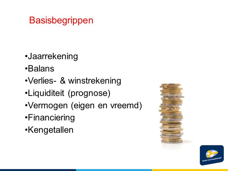 Basisbegrippen Jaarrekening Balans Verlies- & winstrekening Liquiditeit (prognose) Vermogen (eigen en vreemd) Financiering Kengetallen