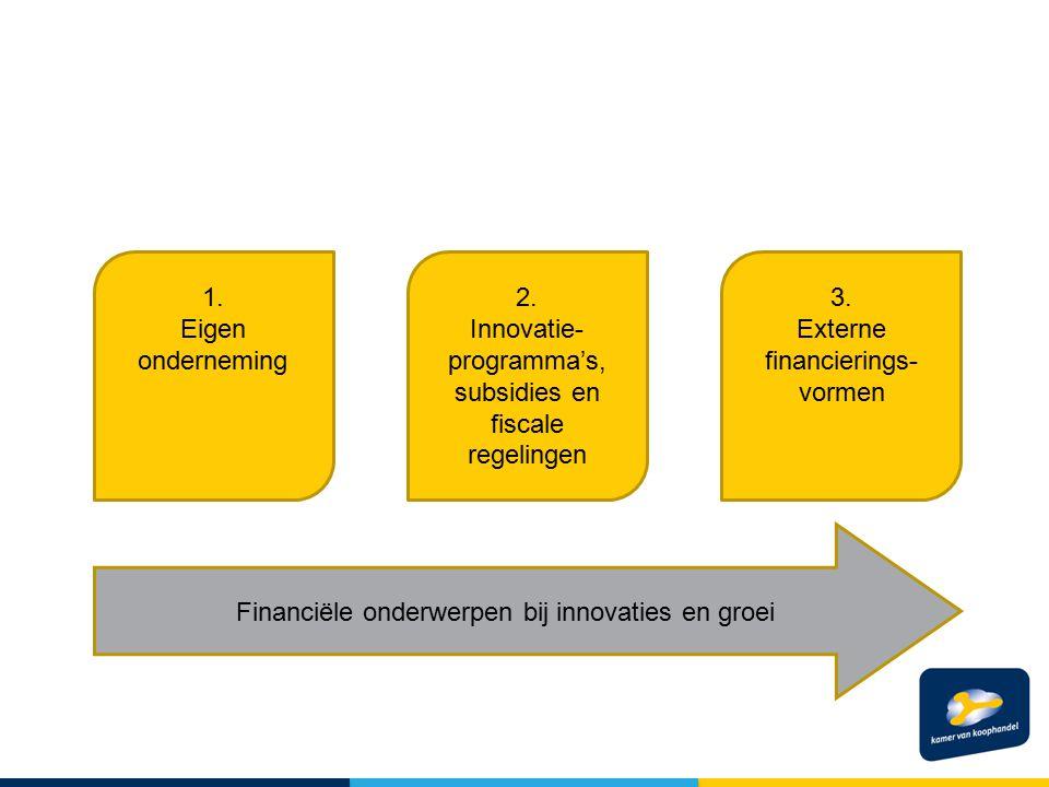 SSS 2. Innovatie- programma's, subsidies en fiscale regelingen 3. Externe financierings- vormen 1. Eigen onderneming Financiële onderwerpen bij innova