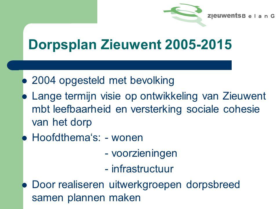 Dorpsplan Zieuwent 2005-2015 2004 opgesteld met bevolking Lange termijn visie op ontwikkeling van Zieuwent mbt leefbaarheid en versterking sociale coh