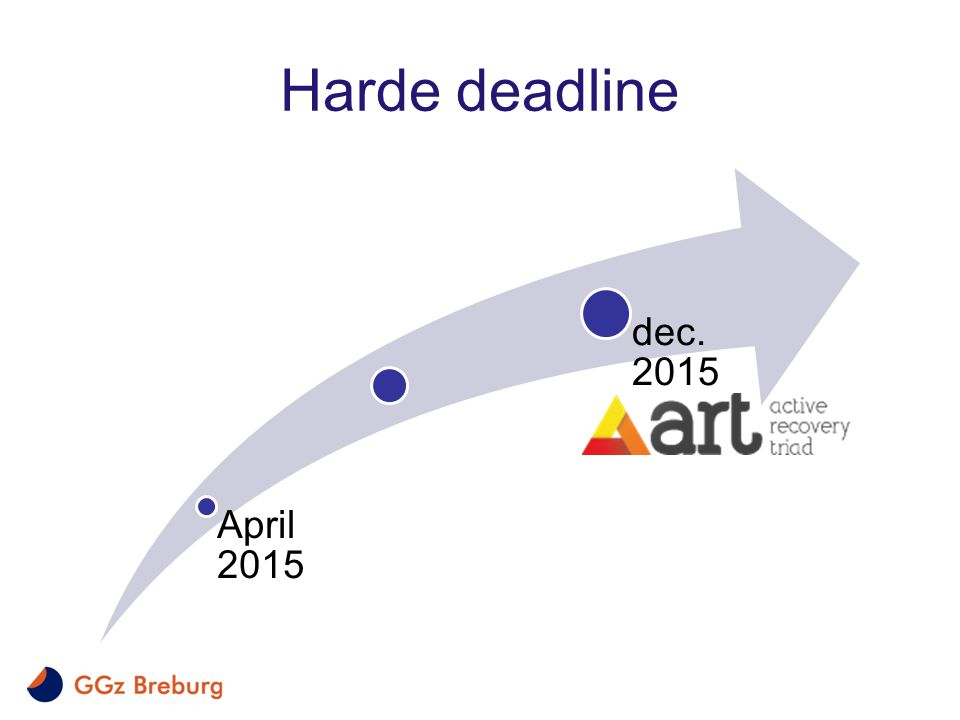 Harde deadline April 2015 dec. 2015