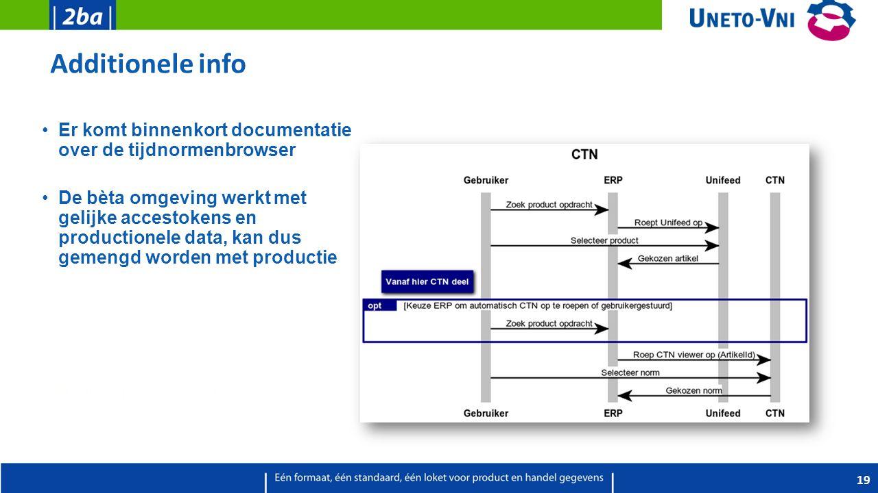 Additionele info Er komt binnenkort documentatie over de tijdnormenbrowser De bèta omgeving werkt met gelijke accestokens en productionele data, kan d