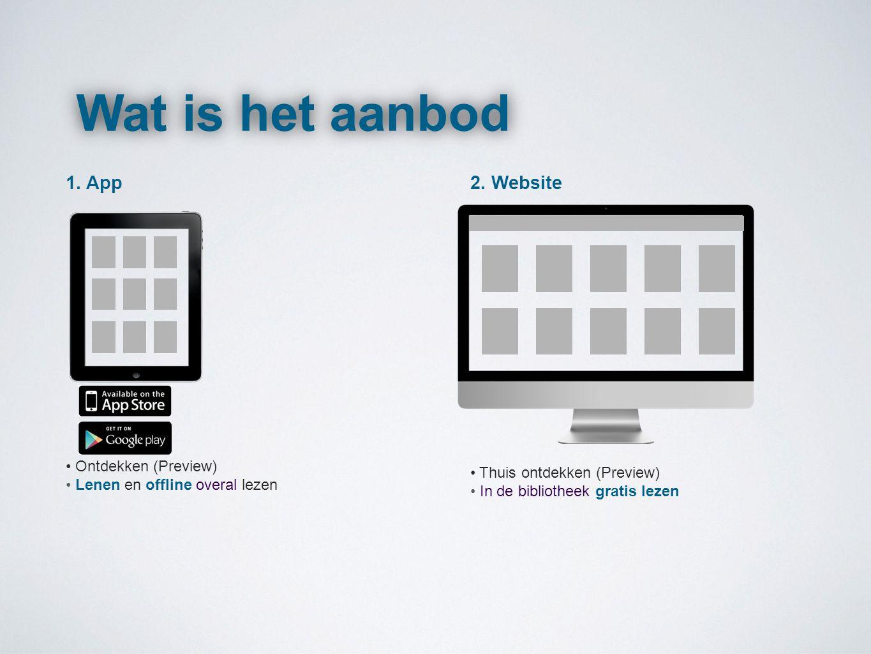 1. App Ontdekken (Preview) Lenen en offline overal lezen Wat is het aanbod 2.