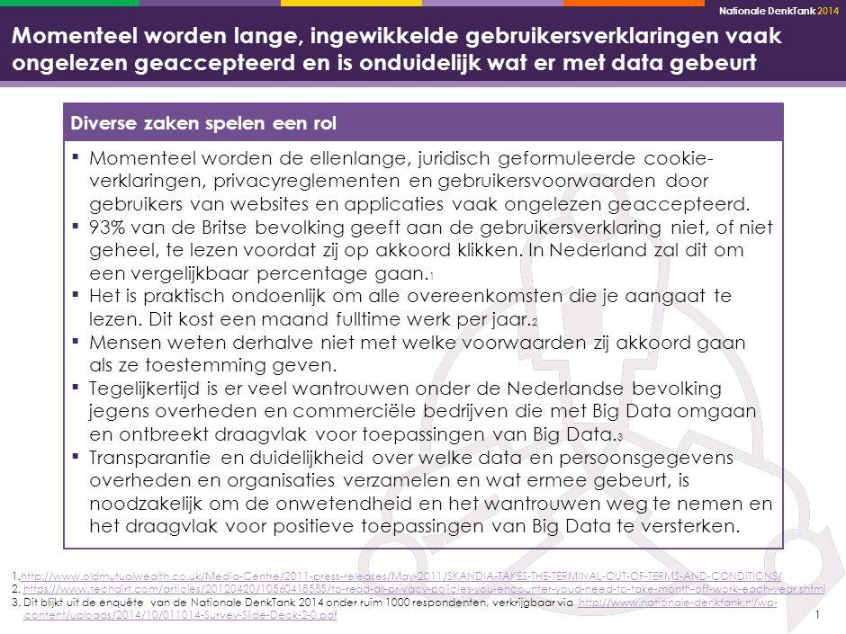 Nationale DenkTank 2014 2 Gebruikersverklaringen worden vaak ongelezen geaccepteerd en het is onduidelijk wat er met data gebeurt 1.