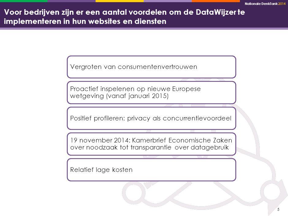 Nationale DenkTank 2014 6 De implementatie van de DataWijzer begint met een pilot en eindigt op internationaal niveau Duidelijkheid over voortgang proces Inventarisatie interesse bedrijfsleven Ontwikkeling pilot (incl.