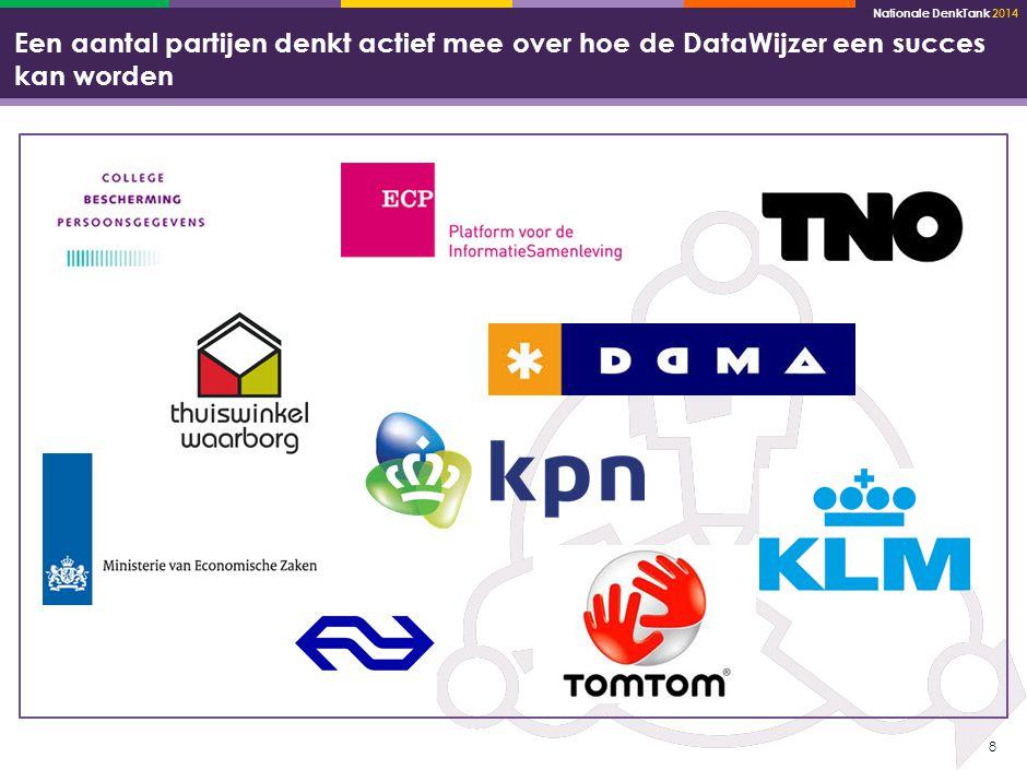 Nationale DenkTank 2014 8 Een aantal partijen denkt actief mee over hoe de DataWijzer een succes kan worden