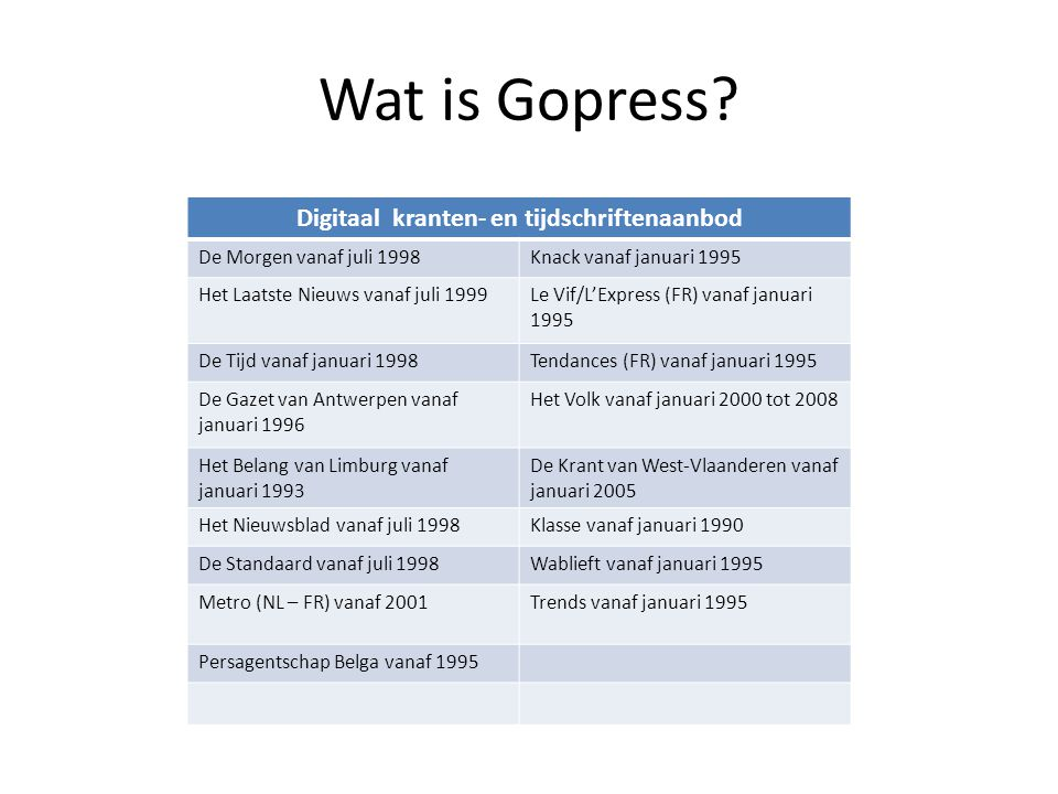 Wat is Gopress.