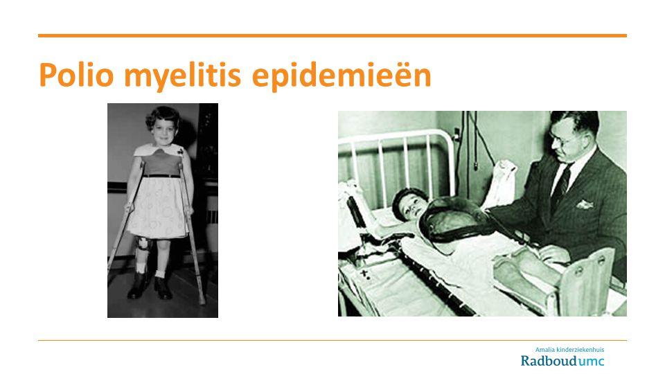 Non-invasieve beademing en invasieve beademing thuis mogelijk Eerst Duchenne spierdystrofie Daarna ALS en Congenitale myopathieën Sedert '80 jaren vorige eeuw