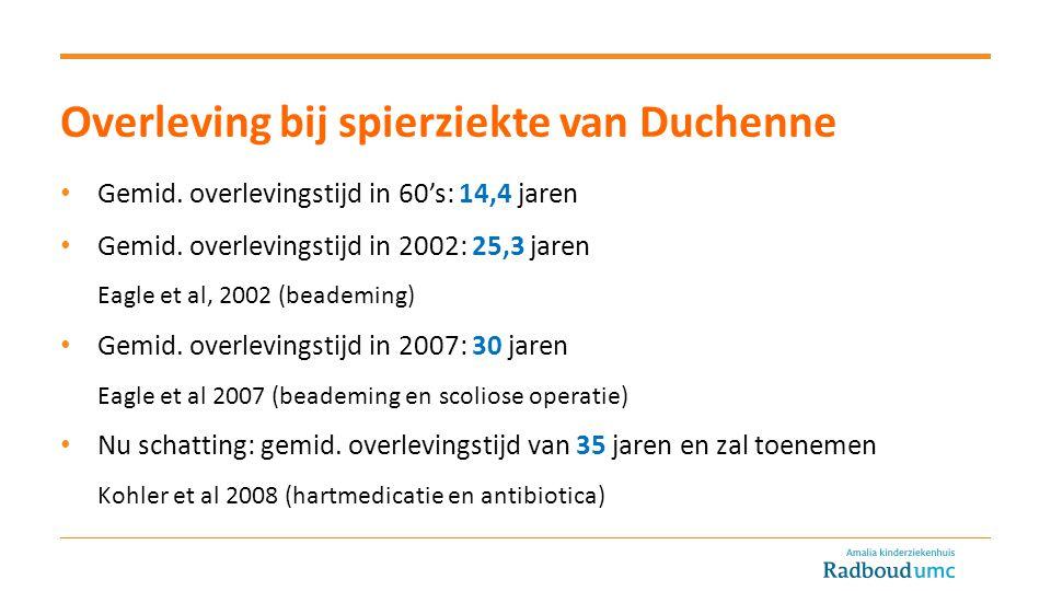Slikproblemen bij DMD Lenie van den Engel-Hoek, Corrie E Erasmus, Jan CM Hendriks, Alexander CH Geurts, Willemijn M Klein, Sigrid Pillen, Lilian TL Sie, Bert JM de Swart, Imelda J M de Groot.