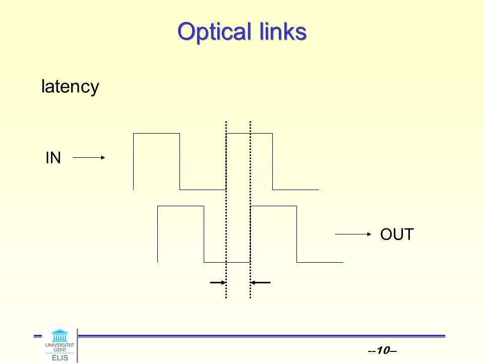 --10-- Optical links latency IN OUT