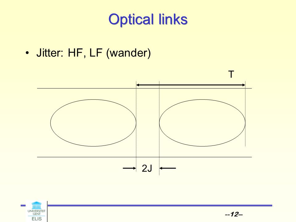 --12-- Optical links Jitter: HF, LF (wander) 2J T