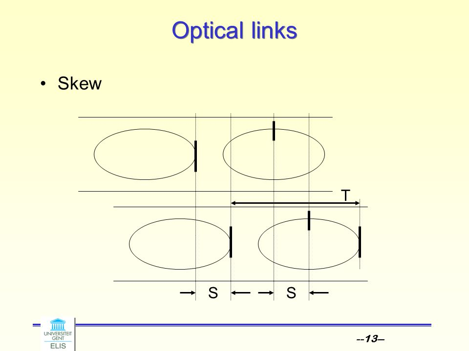 --13-- Optical links Skew S T S