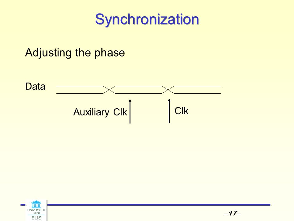 --17-- Synchronization Adjusting the phase Clk Data Auxiliary Clk