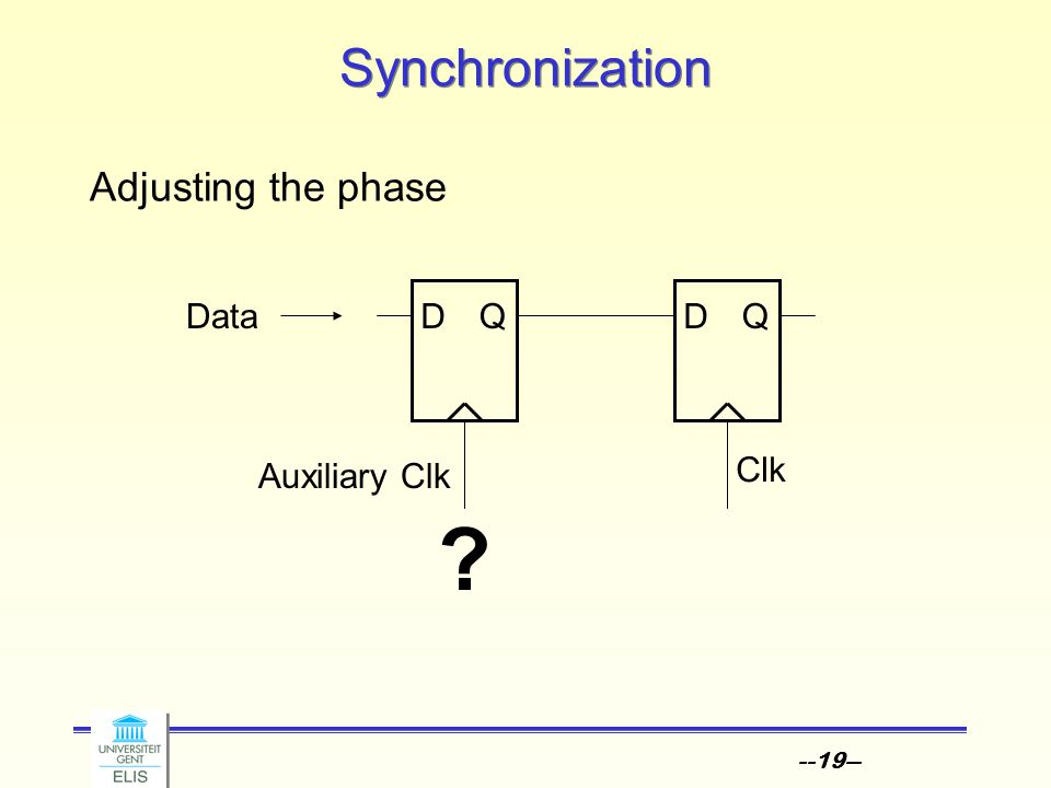 --19-- Synchronization Adjusting the phase DQDQ Clk Data Auxiliary Clk ?