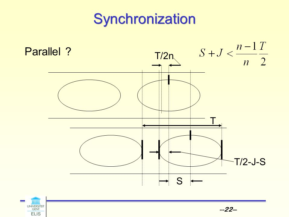 --22-- Synchronization Parallel T/2-J-S T S T/2n