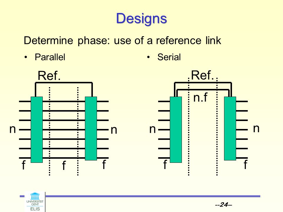 --24-- Designs Parallel Serial nn f f fff n.f n n Ref. Determine phase: use of a reference link
