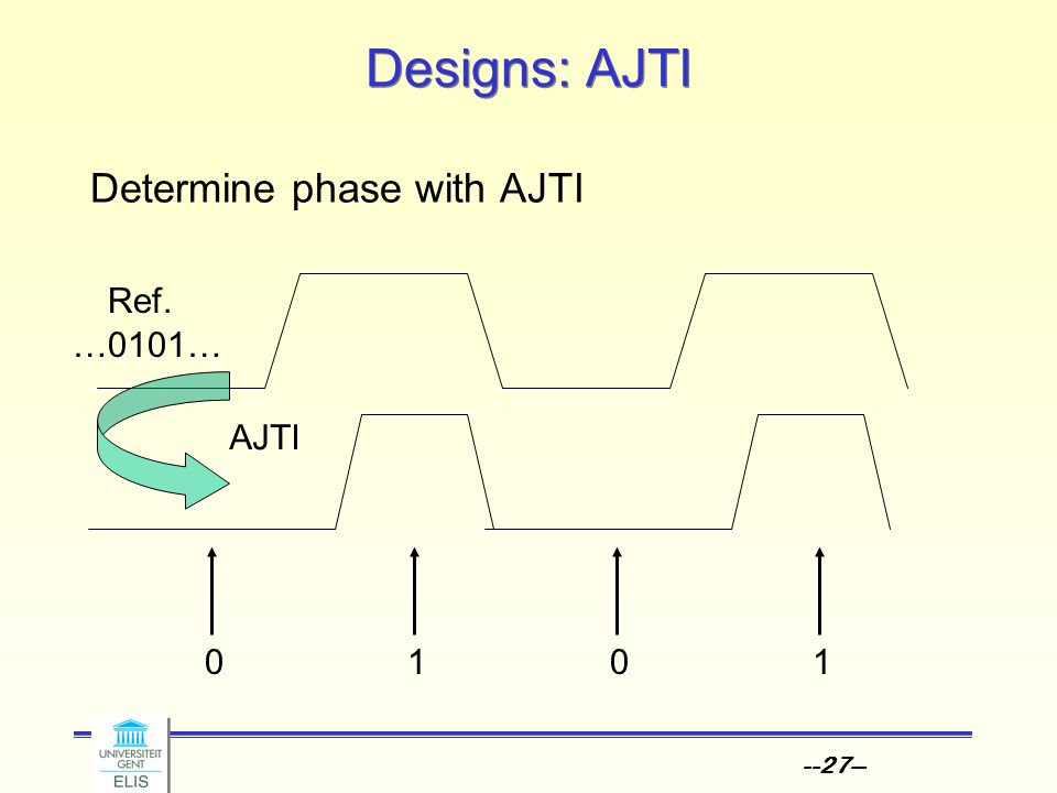 --27-- Designs: AJTI Determine phase with AJTI Ref. …0101… 0101 AJTI