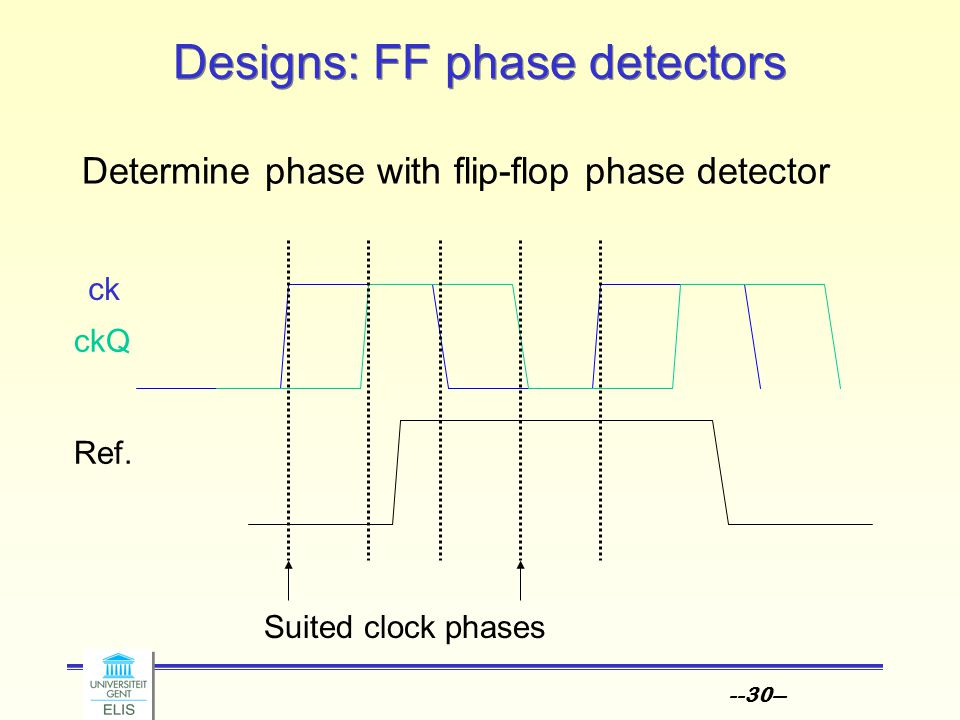 --30-- Designs: FF phase detectors Determine phase with flip-flop phase detector Ref. ck ckQ Suited clock phases