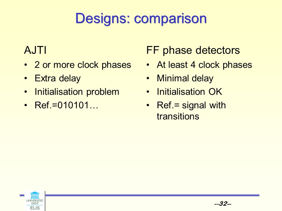 --32-- Designs: comparison AJTI 2 or more clock phases Extra delay Initialisation problem Ref.=010101… FF phase detectors At least 4 clock phases Mini