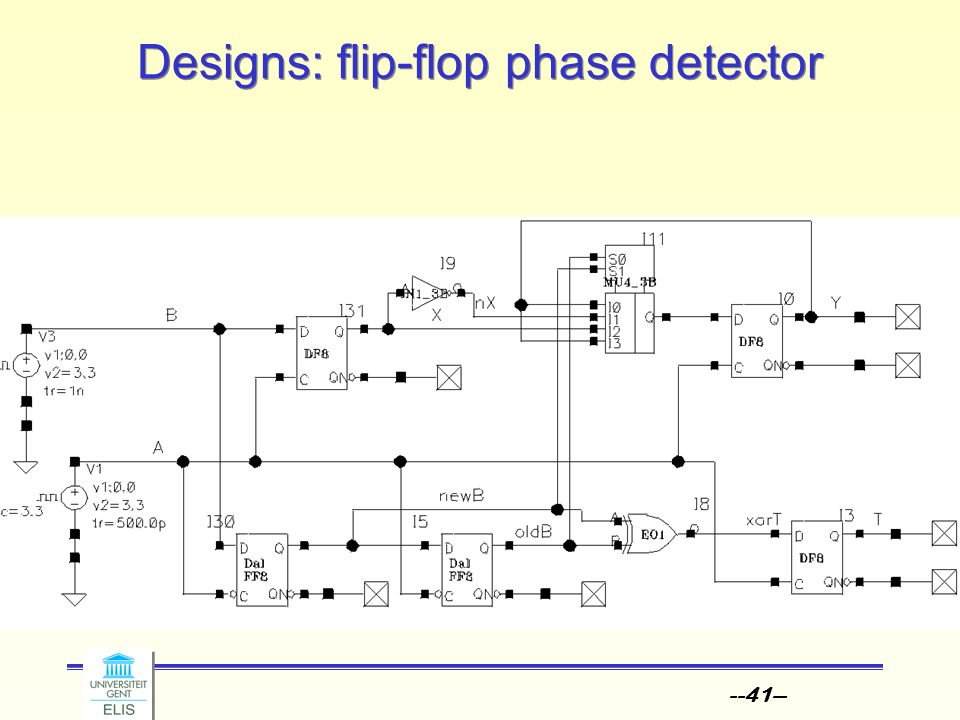 --41-- Designs: flip-flop phase detector