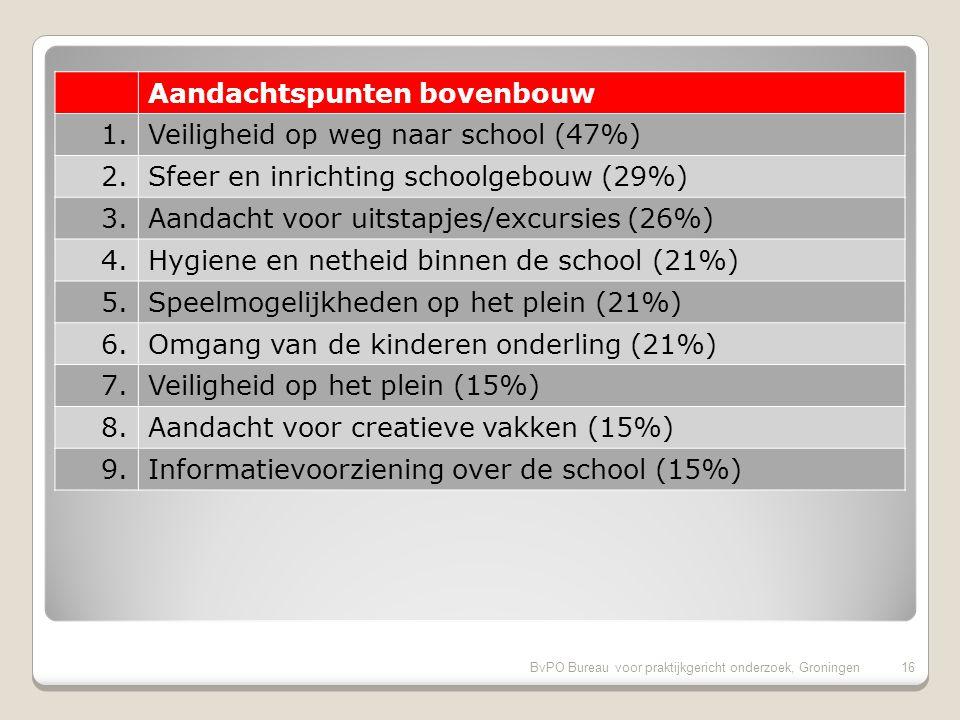 15 Aandachtspunten onderbouw 1.Hygiene en netheid binnen de school (32%) 2.Sfeer en inrichting schoolgebouw (26%) 3.Veiligheid op weg naar school (26%) 4.Uiterlijk van het gebouw (21%) 5.Speelmogelijkheden op het plein (16%) 6.Informatievoorziening over de school (16%)