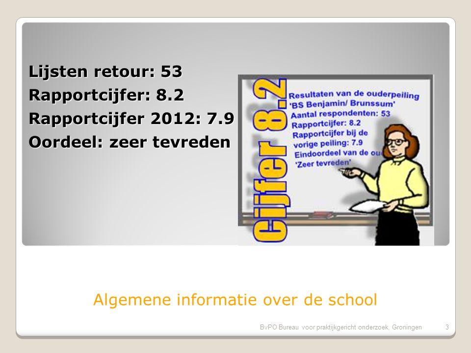 2BvPO Bureau voor praktijkgericht onderzoek, Groningen 2 Ouderpeiling (OTP) BS Benjamin te Brunssum Resultaten van de oudertevredenheidpeiling 2014/2015
