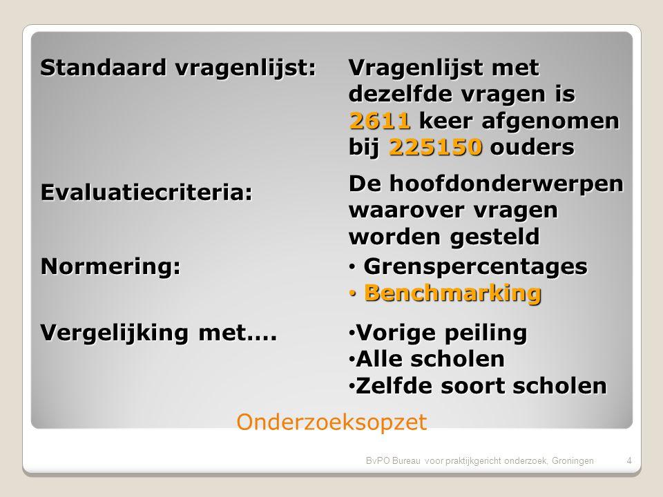 Algemene informatie over de school BvPO Bureau voor praktijkgericht onderzoek, Groningen3 Lijsten retour: 53 Rapportcijfer: 8.2 Rapportcijfer 2012: 7.9 Oordeel: zeer tevreden