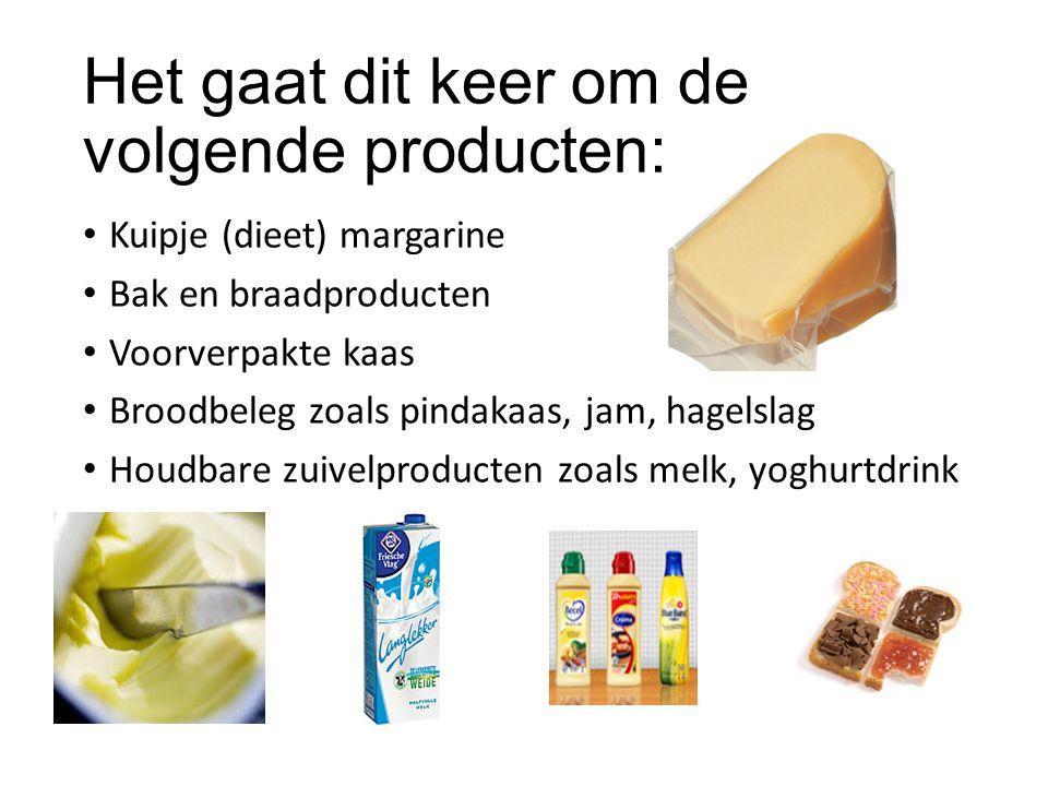 Het gaat dit keer om de volgende producten: Kuipje (dieet) margarine Bak en braadproducten Voorverpakte kaas Broodbeleg zoals pindakaas, jam, hagelsla