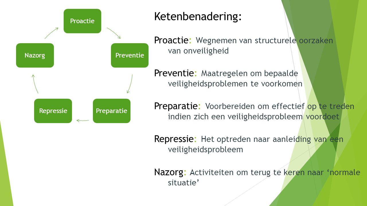 Risicoanalyse  De factoren die voor problemen kunnen zorgen identificeren en er passende maatregelen voor nemen om de factoren weg te nemen of ze te beheersen  Risico = Kans x Gevolg  Omvang .