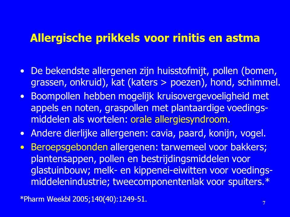 Farmacotherapie van acuut ernstig astma bij VOLWASSENEN MiddelToediening en dosisOpmerkingen Bèta-2- sympathicomim eticum, salbutamol Dosisaerosol per inhalatiekamer (100 microg per keer in inhalatiekamer; 5 maal inademen; procedure 4- 10 keer herhalen) Eventueel injectie (0,5 mg/ml 1 ml) Herhaal inhalaties na enkele minuten Voeg bij onvoldoende verbetering ipratropium toe (20 microg per keer in inhalatiekamer; 5 maal inademen; procedure 2-4 keer herhalen) Verwijs bij geen verbetering binnen een half uur Bij verbetering: Prednisolon oraal 1 dd 40 mg 5 dagen of 30 mg, 7-10 dagen LAN: dosisverhoging ICS niet effectief bij exacerbatie; NHG: verviervoudigen ICS.
