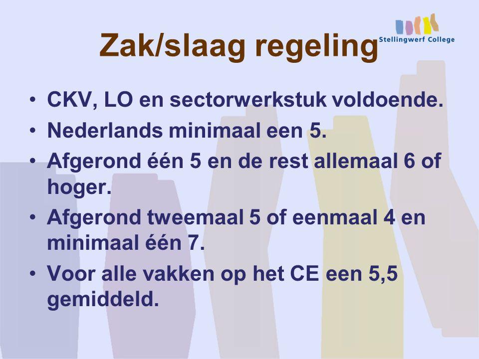Zak/slaag regeling CKV, LO en sectorwerkstuk voldoende.