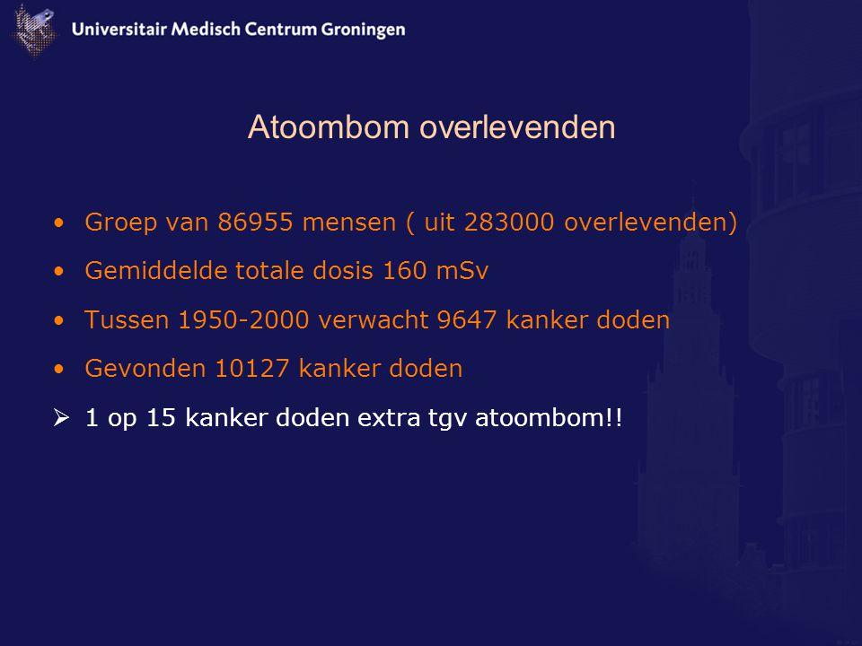 Atoombom overlevenden Groep van 86955 mensen ( uit 283000 overlevenden) Gemiddelde totale dosis 160 mSv Tussen 1950-2000 verwacht 9647 kanker doden Ge