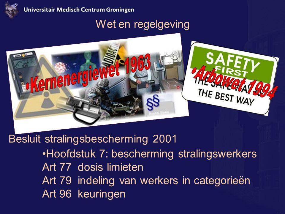 Wet en regelgeving Besluit stralingsbescherming 2001 Hoofdstuk 7: bescherming stralingswerkers Art 77 dosis limieten Art 79 indeling van werkers in categorieën Art 96 keuringen