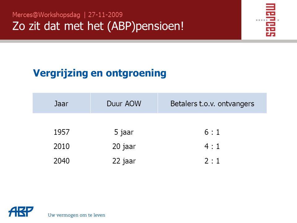 Merces@Workshopsdag | 27-11-2009 Zo zit dat met het (ABP)pensioen! Uw vermogen om te leven JaarDuur AOWBetalers t.o.v. ontvangers 19575 jaar6 : 1 2010