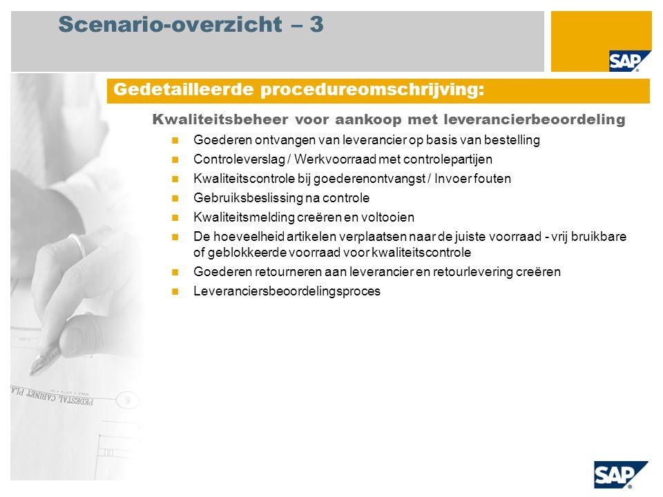 Scenario-overzicht – 3 Gedetailleerde procedureomschrijving: Kwaliteitsbeheer voor aankoop met leverancierbeoordeling Goederen ontvangen van leveranci